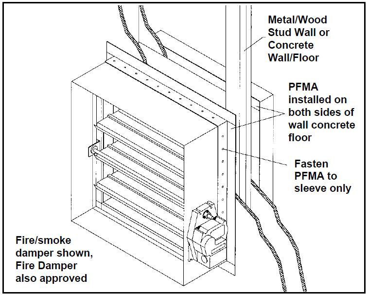 Ruskin Fire Smoke Damper Wiring Diagram Wiring Diagrams